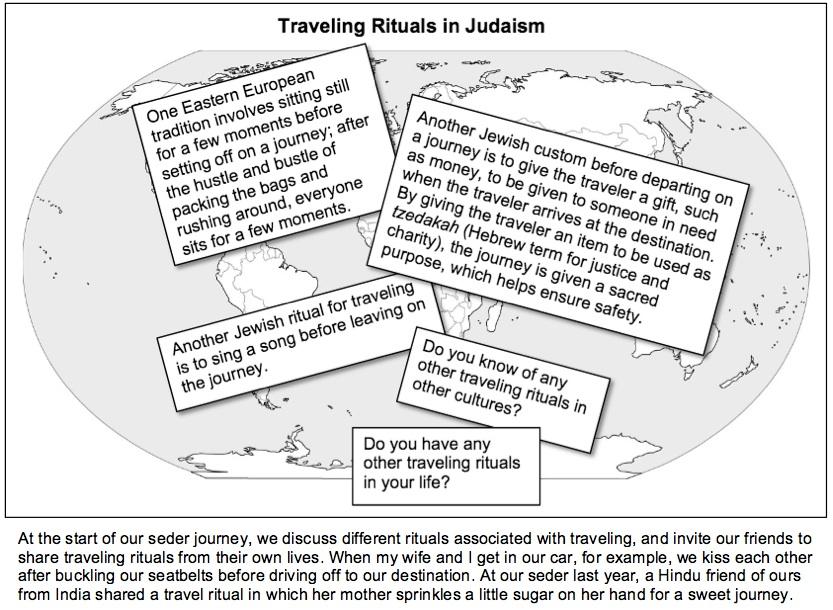 Traveling Rituals